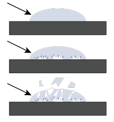 着氷防止のメカニズム